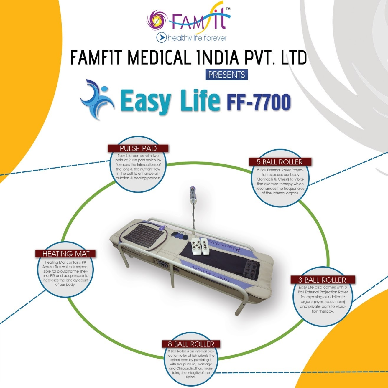 Famfit Medical India Pvt. Ltd - photo